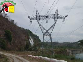 Keng Taung