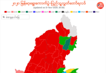 Myanmar election 2020 result