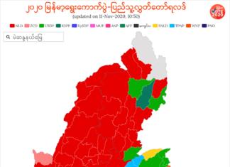 Myanmar election 2020 result